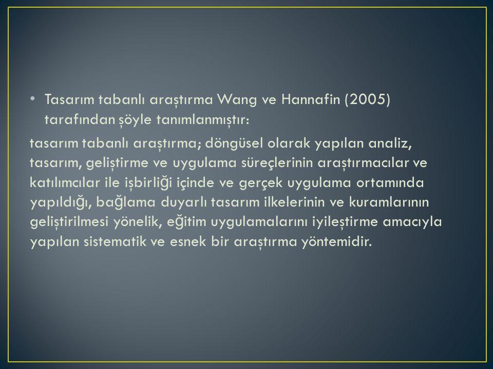 Tasarım tabanlı araştırma Wang ve Hannafin (2005) tarafından şöyle tanımlanmıştır: tasarım tabanlı araştırma; döngüsel olarak yapılan analiz, tasarım,