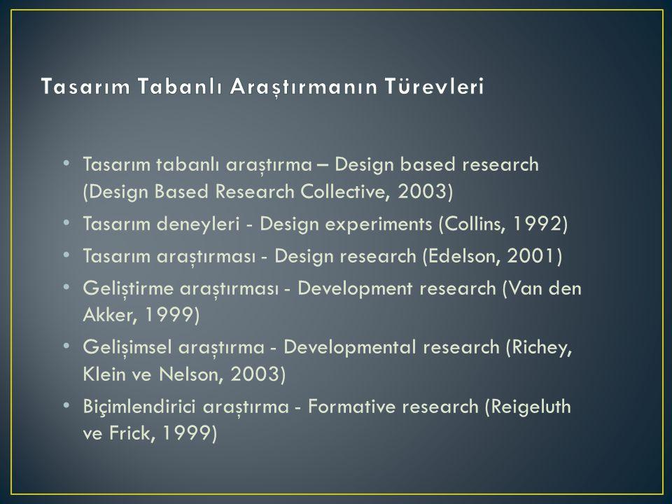 Tasarım tabanlı araştırma – Design based research (Design Based Research Collective, 2003) Tasarım deneyleri - Design experiments (Collins, 1992) Tasa