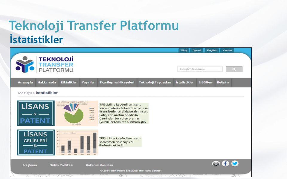 Teknoloji Transfer Platformu İstatistikler