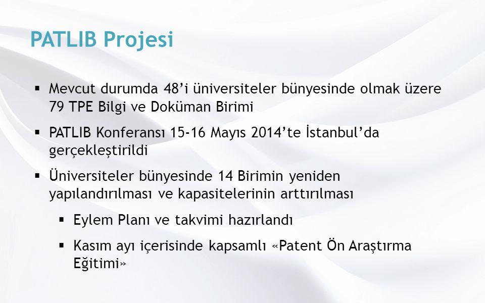 PATLIB Projesi  Mevcut durumda 48'i üniversiteler bünyesinde olmak üzere 79 TPE Bilgi ve Doküman Birimi  PATLIB Konferansı 15-16 Mayıs 2014'te İstanbul'da gerçekleştirildi  Üniversiteler bünyesinde 14 Birimin yeniden yapılandırılması ve kapasitelerinin arttırılması  Eylem Planı ve takvimi hazırlandı  Kasım ayı içerisinde kapsamlı «Patent Ön Araştırma Eğitimi»