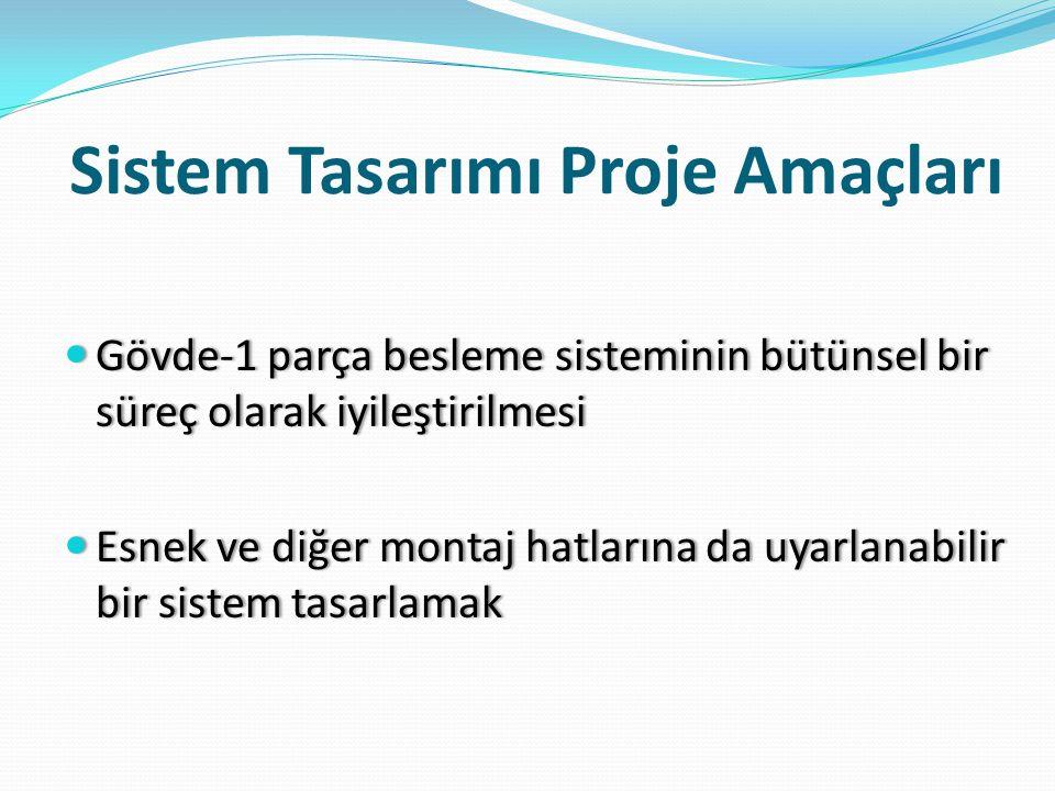 Sistem Tasarımı Proje Amaçları Gövde-1 parça besleme sisteminin bütünsel bir süreç olarak iyileştirilmesi Gövde-1 parça besleme sisteminin bütünsel bi