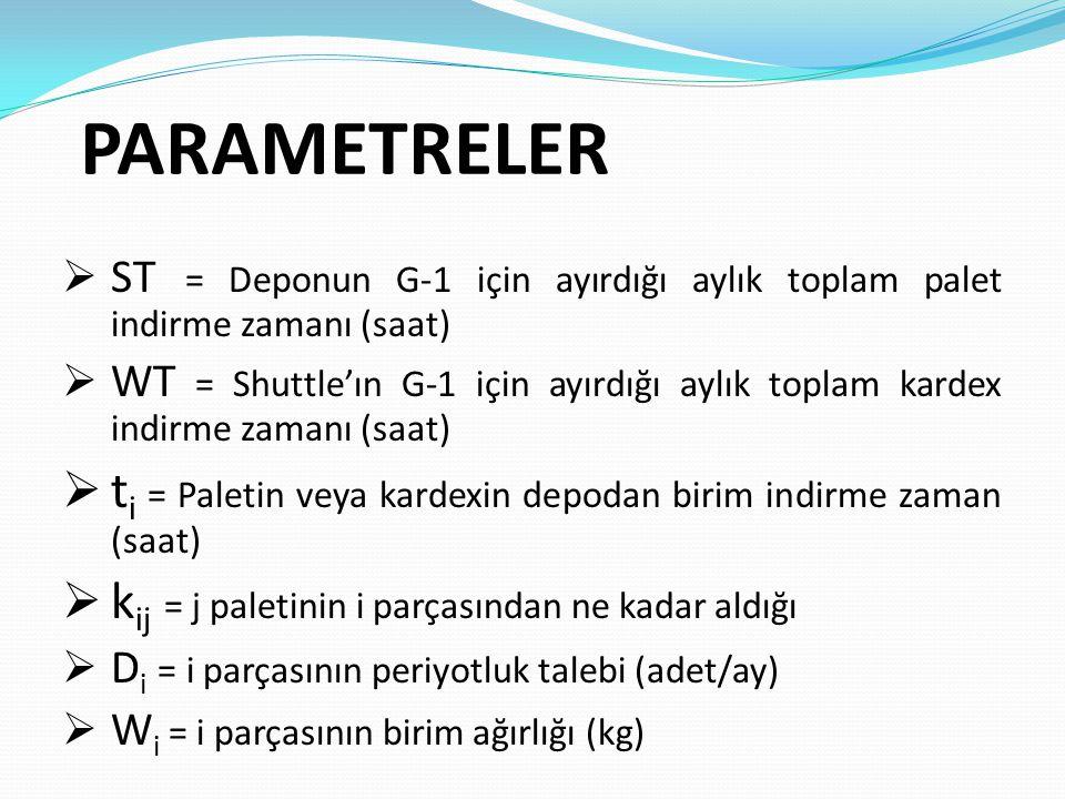 PARAMETRELER  ST = Deponun G-1 için ayırdığı aylık toplam palet indirme zamanı (saat)  WT = Shuttle'ın G-1 için ayırdığı aylık toplam kardex indirme