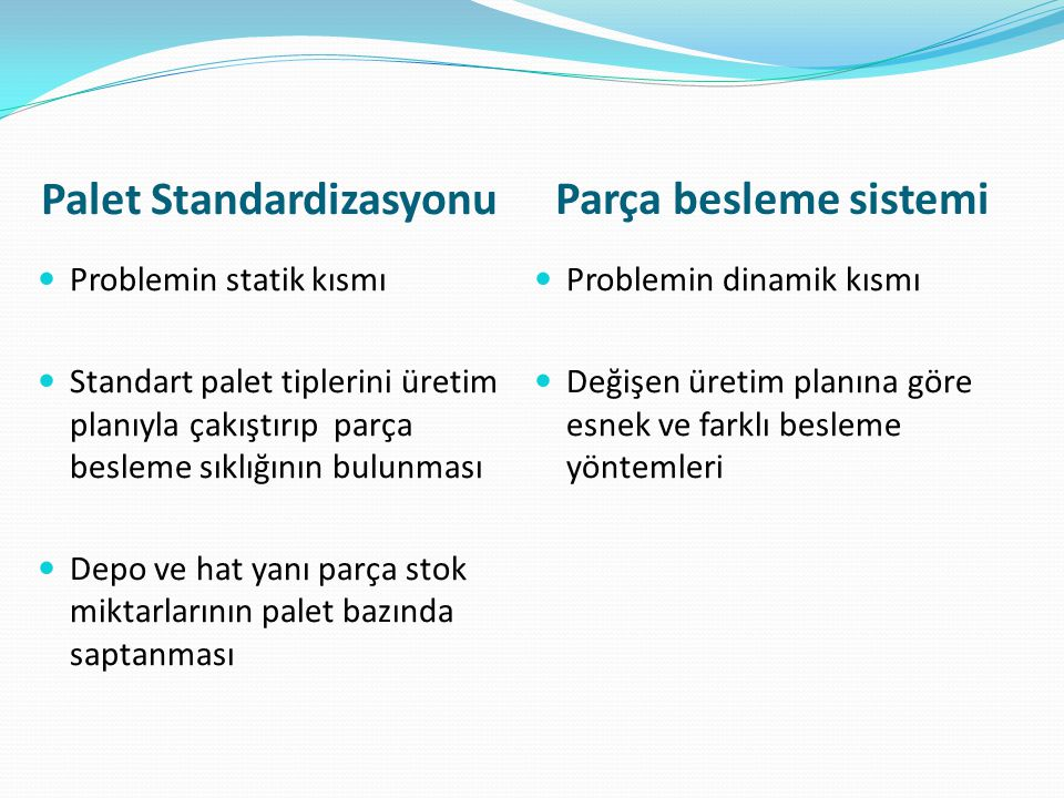 Palet Standardizasyonu Parça besleme sistemi Problemin statik kısmı Standart palet tiplerini üretim planıyla çakıştırıp parça besleme sıklığının bulunması Depo ve hat yanı parça stok miktarlarının palet bazında saptanması Problemin dinamik kısmı Değişen üretim planına göre esnek ve farklı besleme yöntemleri