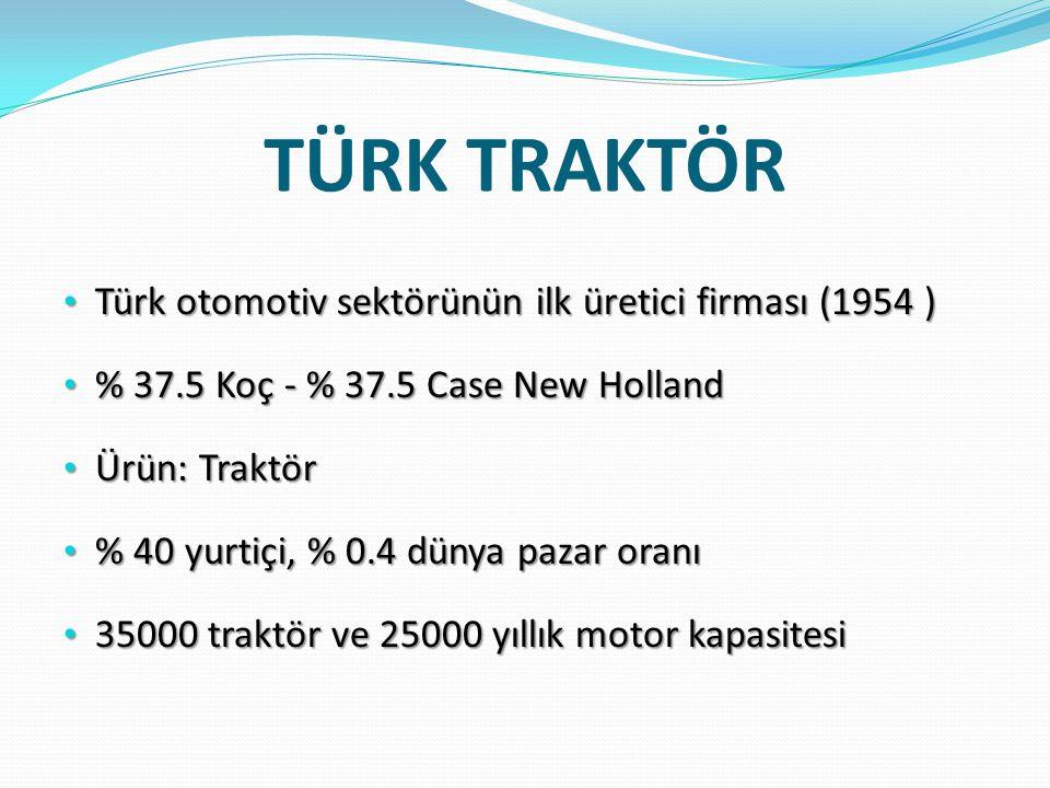 TÜRK TRAKTÖR Türk otomotiv sektörünün ilk üretici firması (1954 ) Türk otomotiv sektörünün ilk üretici firması (1954 ) % 37.5 Koç - % 37.5 Case New Holland % 37.5 Koç - % 37.5 Case New Holland Ürün: Traktör Ürün: Traktör % 40 yurtiçi, % 0.4 dünya pazar oranı % 40 yurtiçi, % 0.4 dünya pazar oranı 35000 traktör ve 25000 yıllık motor kapasitesi 35000 traktör ve 25000 yıllık motor kapasitesi