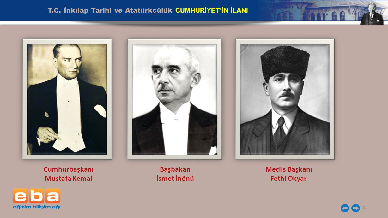 T.C. İnkılap Tarihi ve Atatürkçülük CUMHURİYET'İN İLANI 8 Cumhurbaşkanı Mustafa Kemal Başbakan İsmet İnönü Meclis Başkanı Fethi Okyar