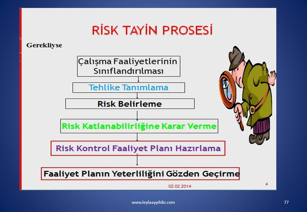 www.leylaayyildiz.com77