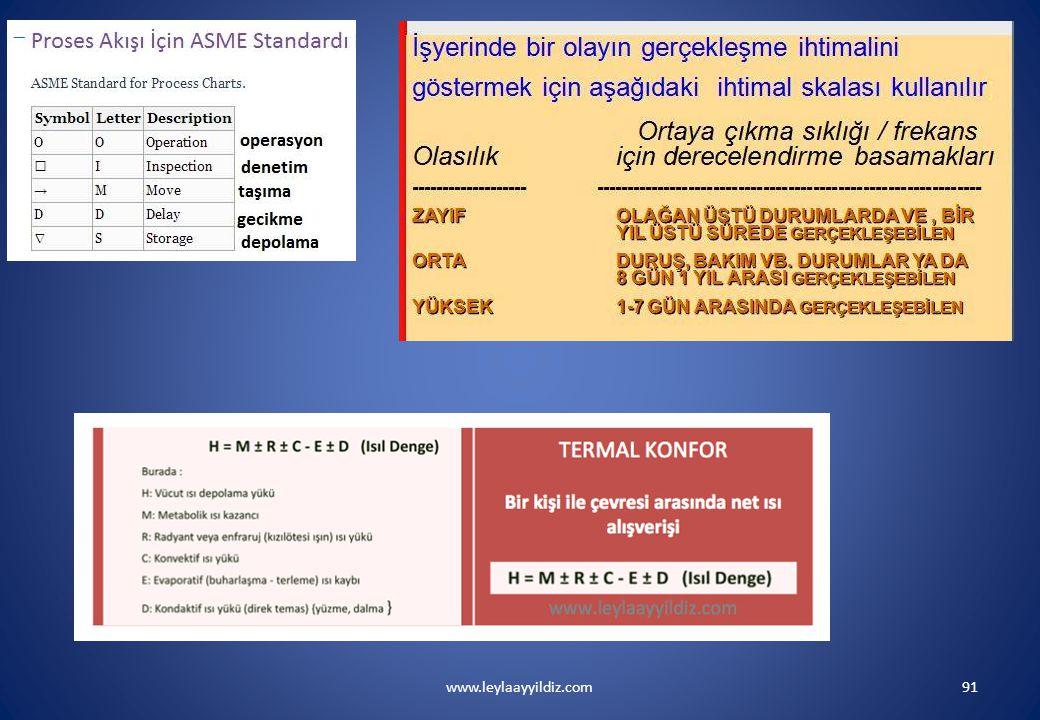 www.leylaayyildiz.com91