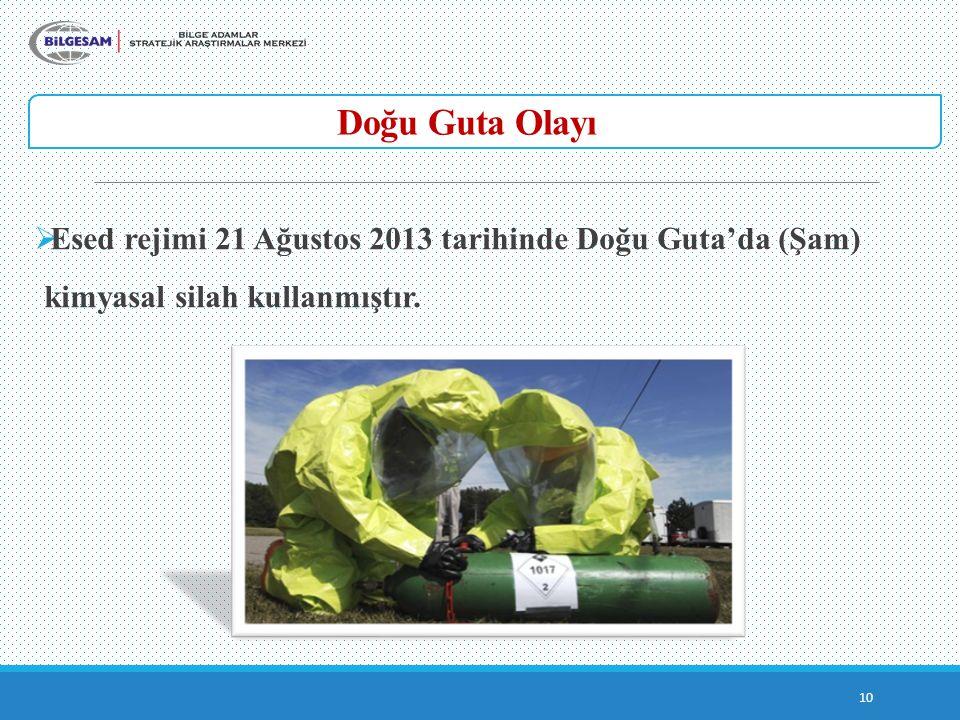 Doğu Guta Olayı 10  Esed rejimi 21 Ağustos 2013 tarihinde Doğu Guta'da (Şam) kimyasal silah kullanmıştır.