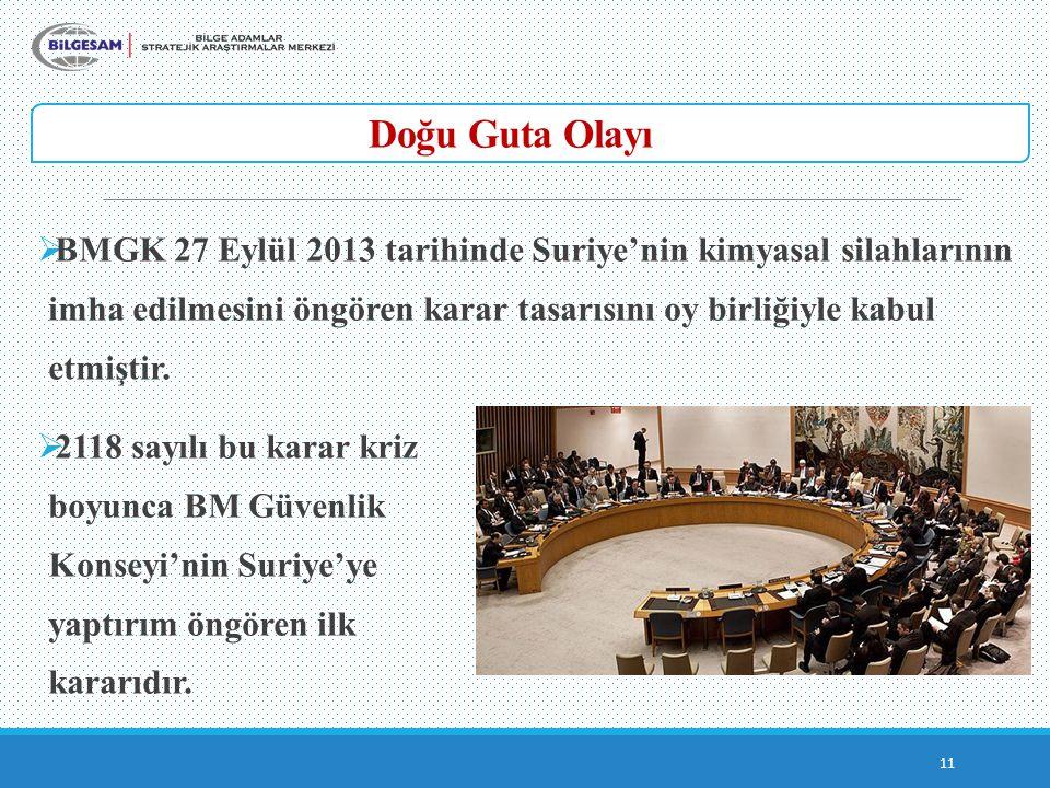 Doğu Guta Olayı 11  BMGK 27 Eylül 2013 tarihinde Suriye'nin kimyasal silahlarının imha edilmesini öngören karar tasarısını oy birliğiyle kabul etmiştir.