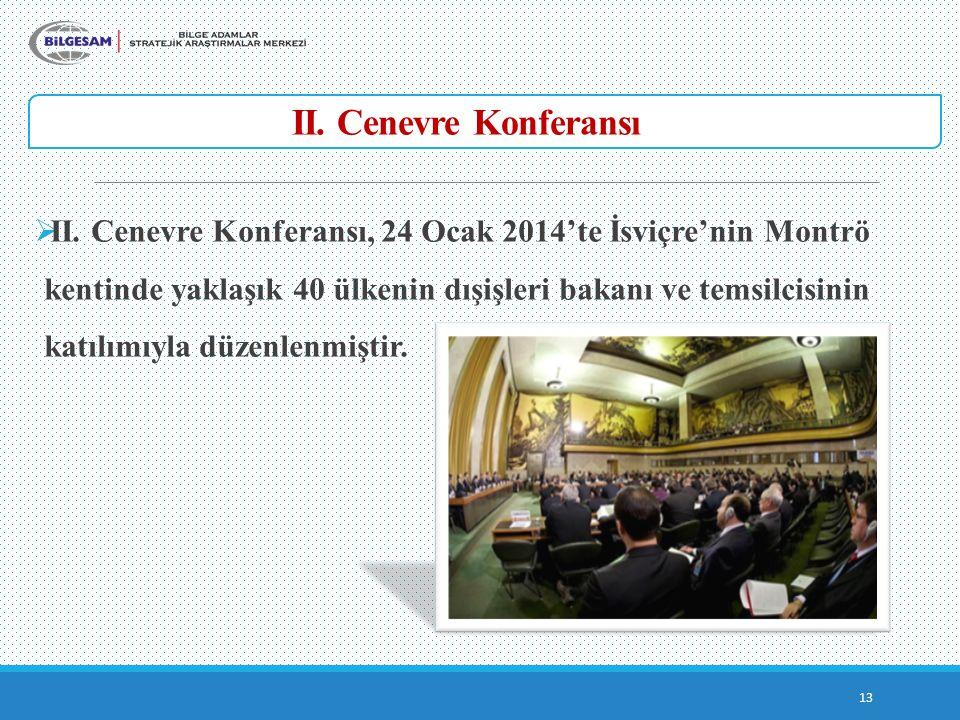 II.Cenevre Konferansı 13  II.