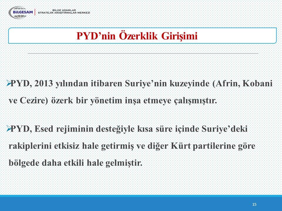 PYD'nin Özerklik Girişimi 15  PYD, 2013 yılından itibaren Suriye'nin kuzeyinde (Afrin, Kobani ve Cezire) özerk bir yönetim inşa etmeye çalışmıştır. 