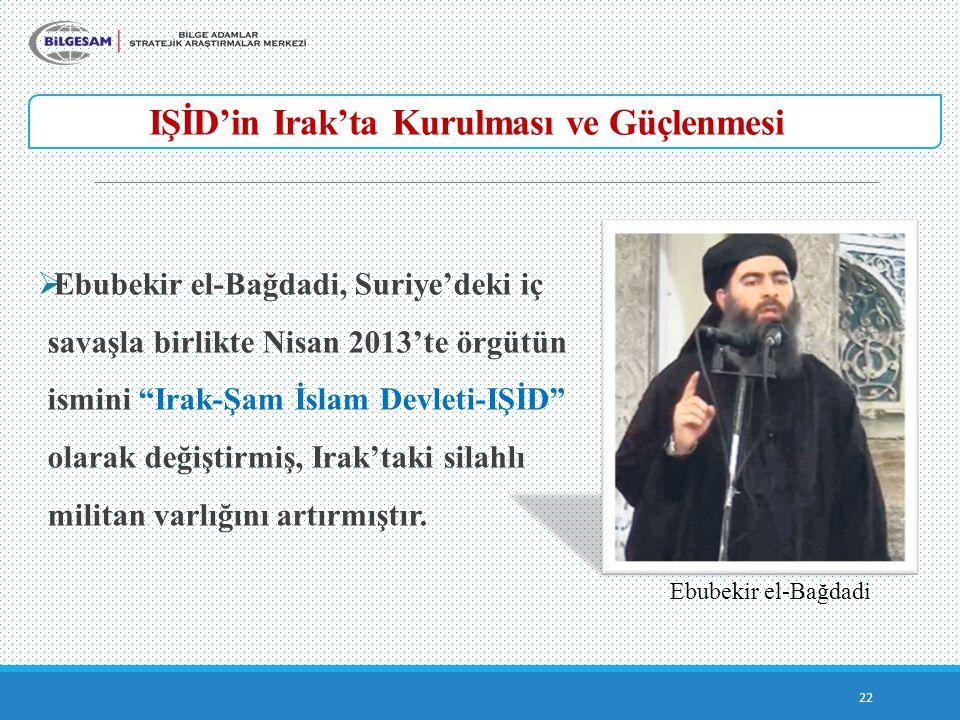 IŞİD'in Irak'ta Kurulması ve Güçlenmesi 22  Ebubekir el-Bağdadi, Suriye'deki iç savaşla birlikte Nisan 2013'te örgütün ismini Irak-Şam İslam Devleti-IŞİD olarak değiştirmiş, Irak'taki silahlı militan varlığını artırmıştır.