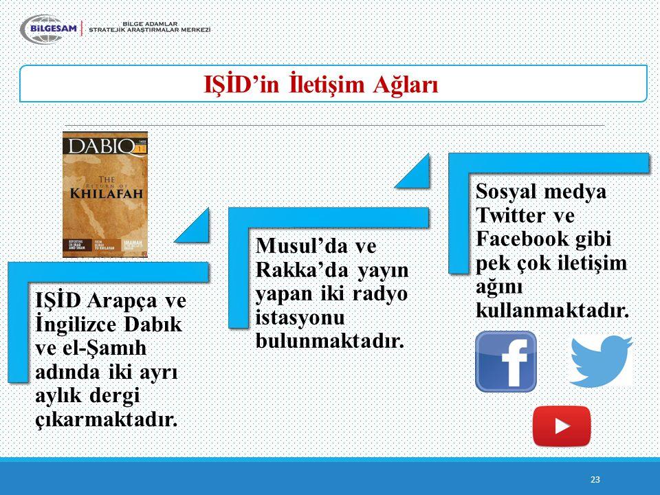 IŞİD'in İletişim Ağları 23 IŞİD Arapça ve İngilizce Dabık ve el-Şamıh adında iki ayrı aylık dergi çıkarmaktadır. Musul'da ve Rakka'da yayın yapan iki
