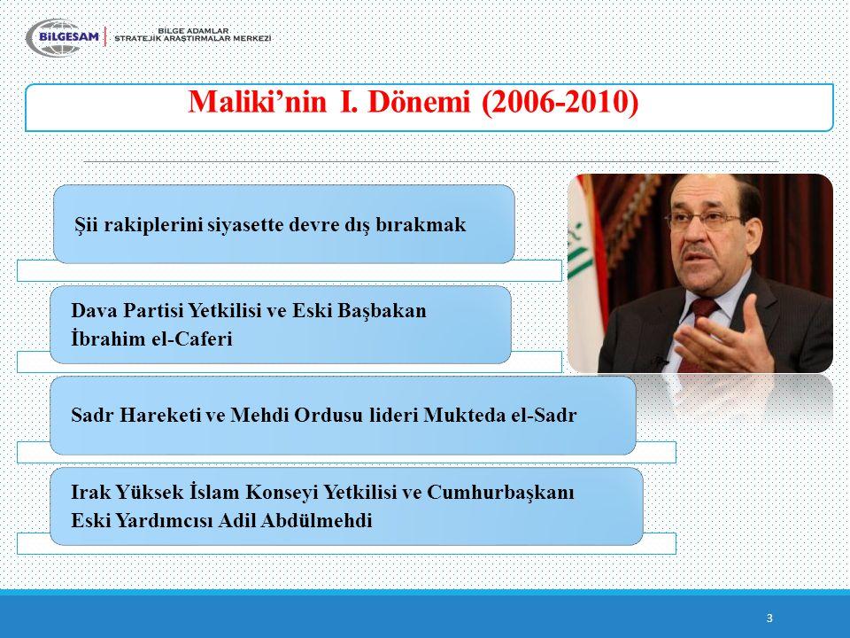 Maliki'nin I. Dönemi (2006-2010) 3 Şii rakiplerini siyasette devre dış bırakmak Dava Partisi Yetkilisi ve Eski Başbakan İbrahim el-Caferi Sadr Hareket