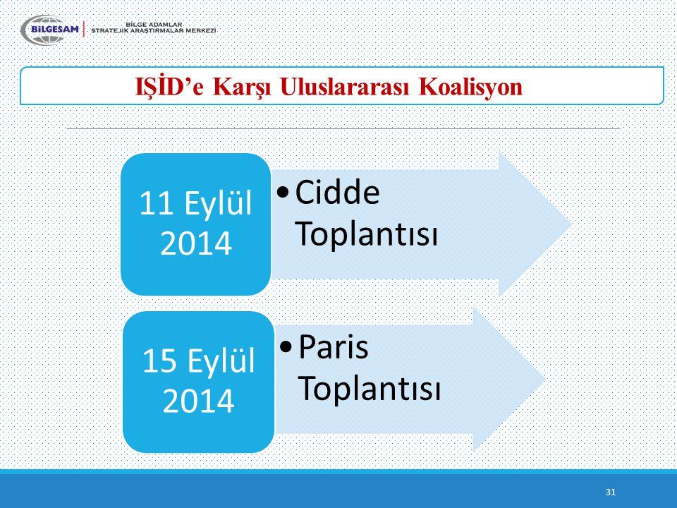 IŞİD'e Karşı Uluslararası Koalisyon 31 Cidde Toplantısı 11 Eylül 2014 Paris Toplantısı 15 Eylül 2014