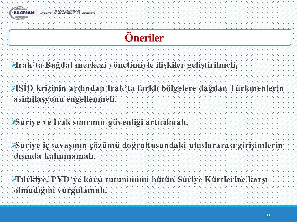 Öneriler 33  Irak'ta Bağdat merkezi yönetimiyle ilişkiler geliştirilmeli,  IŞİD krizinin ardından Irak'ta farklı bölgelere dağılan Türkmenlerin asimilasyonu engellenmeli,  Suriye ve Irak sınırının güvenliği artırılmalı,  Suriye iç savaşının çözümü doğrultusundaki uluslararası girişimlerin dışında kalınmamalı,  Türkiye, PYD'ye karşı tutumunun bütün Suriye Kürtlerine karşı olmadığını vurgulamalı.