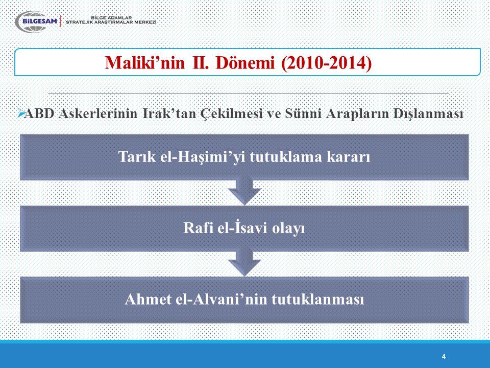 Maliki'nin II. Dönemi (2010-2014)  ABD Askerlerinin Irak'tan Çekilmesi ve Sünni Arapların Dışlanması 4 Ahmet el-Alvani'nin tutuklanması Rafi el-İsavi