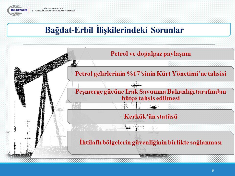 Bağdat-Erbil İlişkilerindeki Sorunlar 6 Petrol ve doğalgaz paylaşımı Petrol gelirlerinin %17'sinin Kürt Yönetimi'ne tahsisi Peşmerge gücüne Irak Savunma Bakanlığı tarafından bütçe tahsis edilmesi Kerkük'ün statüsü İhtilaflı bölgelerin güvenliğinin birlikte sağlanması