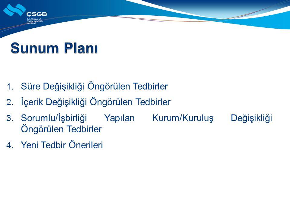 1. Süre Değişikliği Öngörülen Tedbirler 2. İçerik Değişikliği Öngörülen Tedbirler 3. Sorumlu/İşbirliği Yapılan Kurum/Kuruluş Değişikliği Öngörülen Ted