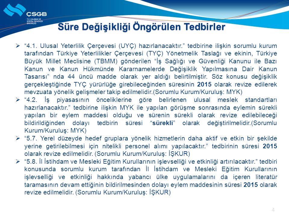 """4  """"4.1. Ulusal Yeterlilik Çerçevesi (UYÇ) hazırlanacaktır."""" tedbirine ilişkin sorumlu kurum tarafından Türkiye Yeterlilikler Çerçevesi (TYÇ) Yönetme"""