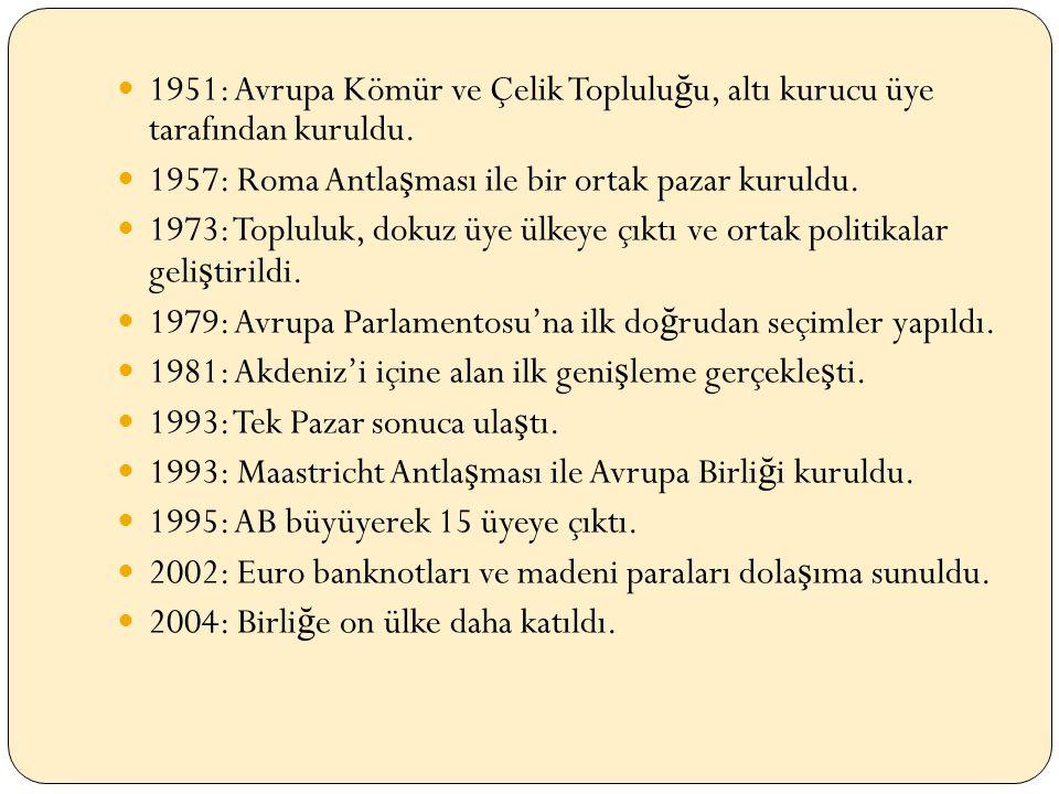 1951: Avrupa Kömür ve Çelik Toplulu ğ u, altı kurucu üye tarafından kuruldu.