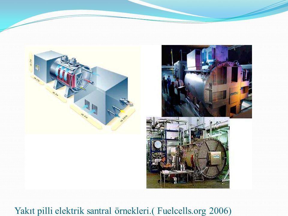 Yakıt pilli elektrik santral örnekleri.( Fuelcells.org 2006)