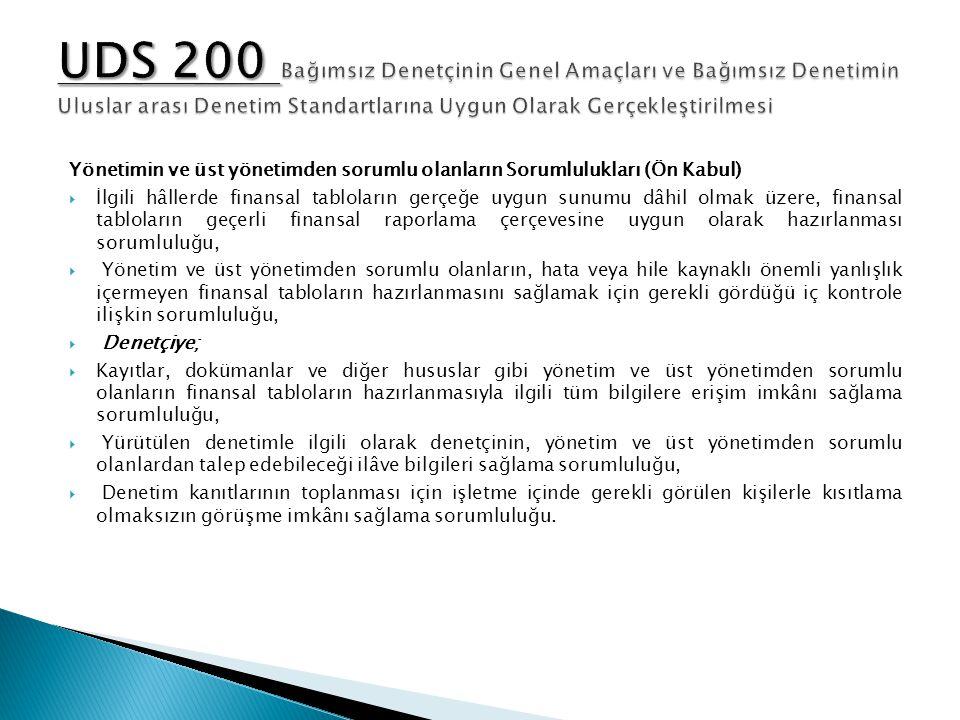  Denetim Sözleşmesi Standardı, 210 No lu standart olarak incelenmektedir.