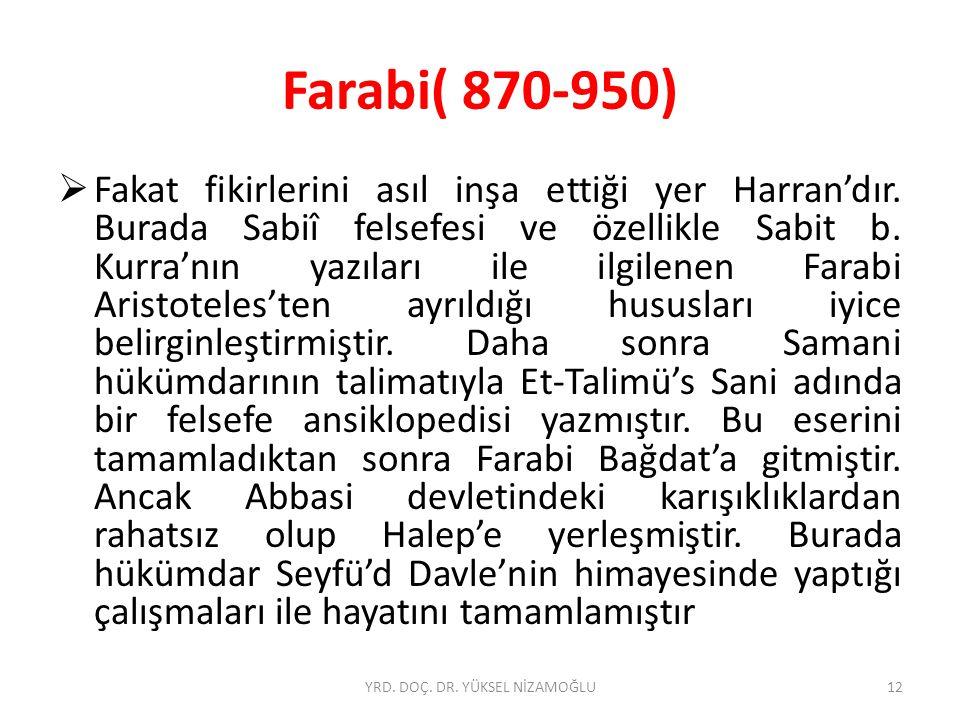 Farabi( 870-950)  Fakat fikirlerini asıl inşa ettiği yer Harran'dır.