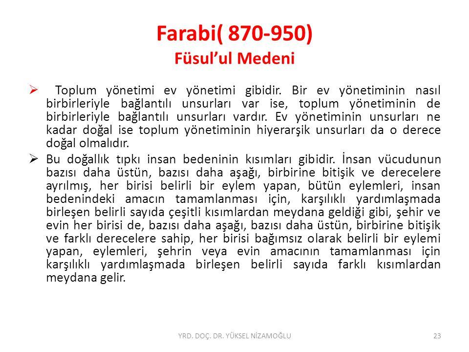 Farabi( 870-950) Füsul'ul Medeni  Toplum yönetimi ev yönetimi gibidir.