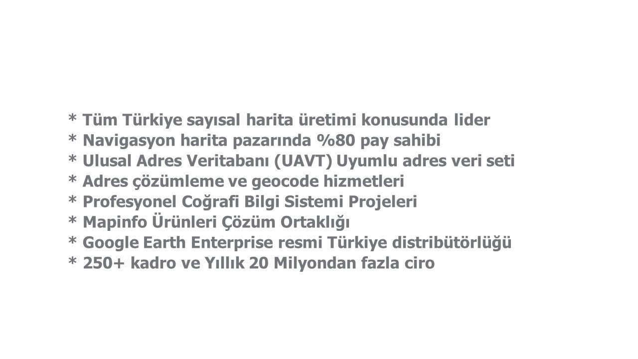 * Tüm Türkiye sayısal harita üretimi konusunda lider * Navigasyon harita pazarında %80 pay sahibi * Ulusal Adres Veritabanı (UAVT) Uyumlu adres veri seti * Adres çözümleme ve geocode hizmetleri * Profesyonel Coğrafi Bilgi Sistemi Projeleri * Mapinfo Ürünleri Çözüm Ortaklığı * Google Earth Enterprise resmi Türkiye distribütörlüğü * 250+ kadro ve Yıllık 20 Milyondan fazla ciro