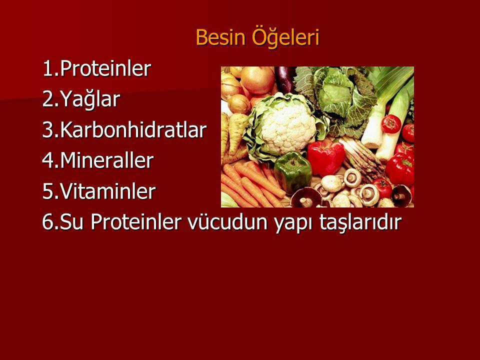 Besin Öğeleri Besin Öğeleri 1.Proteinler 1.Proteinler 2.Yağlar 2.Yağlar 3.Karbonhidratlar 3.Karbonhidratlar 4.Mineraller 4.Mineraller 5.Vitaminler 5.V