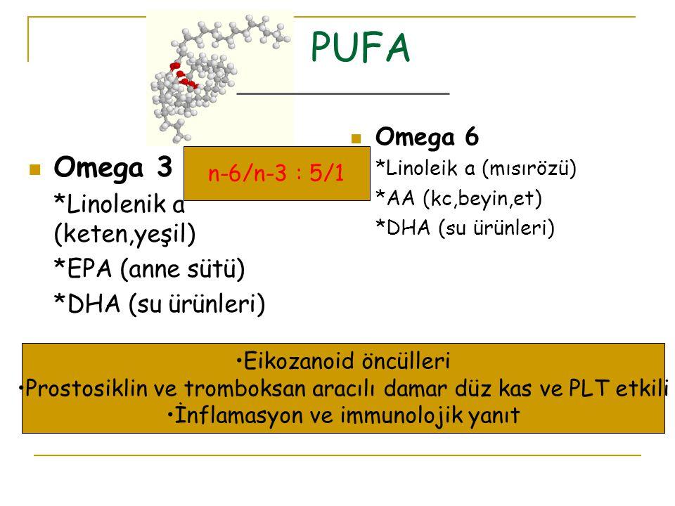 PUFA Omega 3 *Linolenik a (keten,yeşil) *EPA (anne sütü) *DHA (su ürünleri) Omega 6 *Linoleik a (mısırözü) *AA (kc,beyin,et) *DHA (su ürünleri) Eikozanoid öncülleri Prostosiklin ve tromboksan aracılı damar düz kas ve PLT etkili İnflamasyon ve immunolojik yanıt n-6/n-3 : 5/1