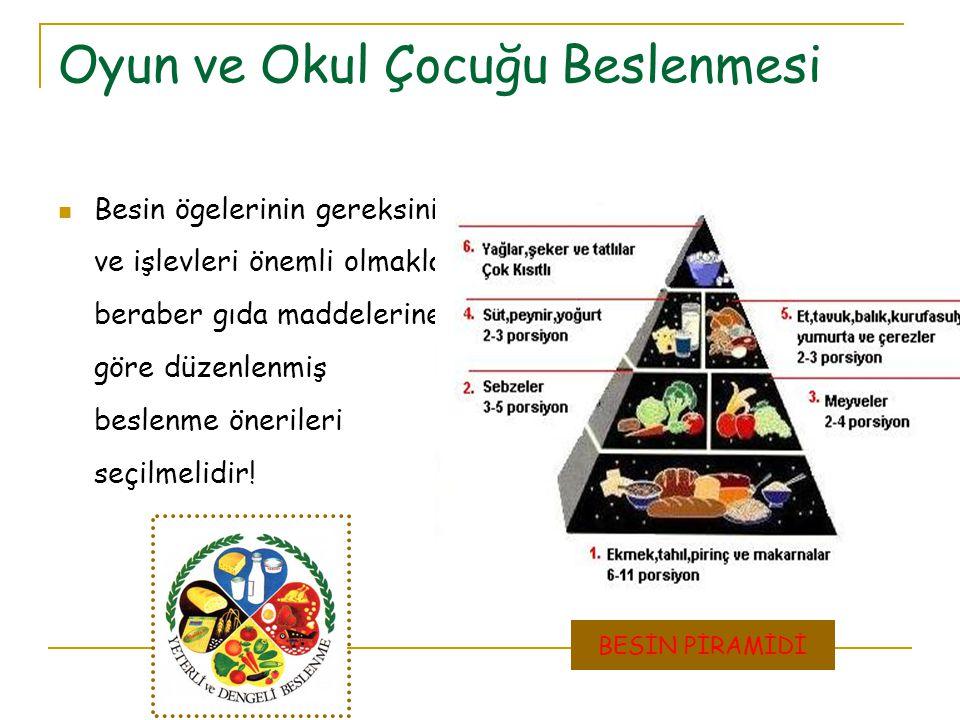 Oyun ve Okul Çocuğu Beslenmesi Besin ögelerinin gereksinim ve işlevleri önemli olmakla beraber gıda maddelerine göre düzenlenmiş beslenme önerileri seçilmelidir.