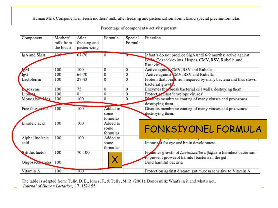FONKSİYONEL FORMULA X