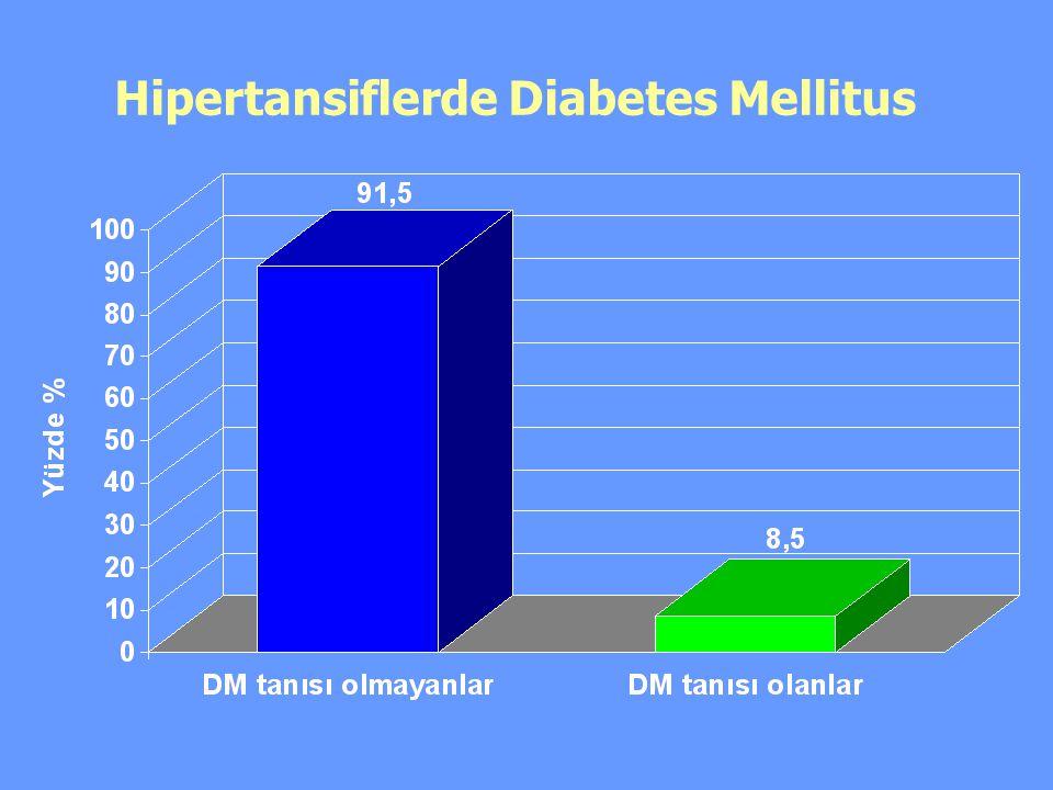 Hipertansiflerde Diabetes Mellitus