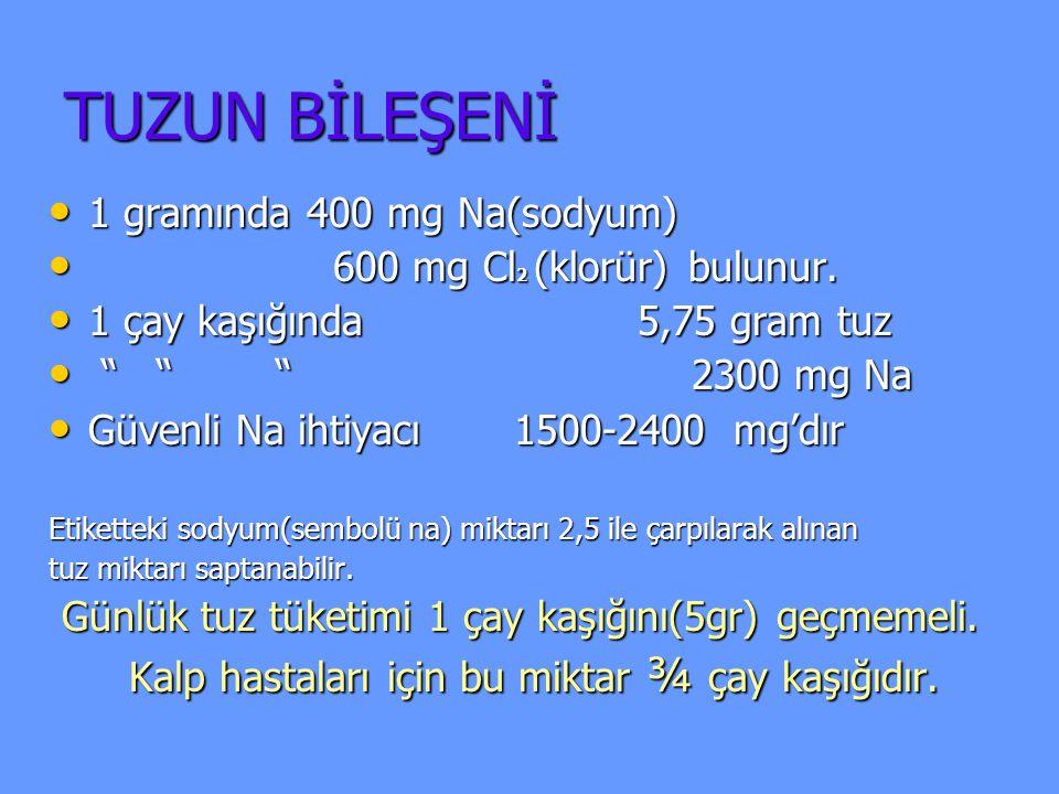 TUZUN BİLEŞENİ 1 gramında 400 mg Na(sodyum) 1 gramında 400 mg Na(sodyum) 600 mg Cl 2 (klorür) bulunur. 600 mg Cl 2 (klorür) bulunur. 1 çay kaşığında 5
