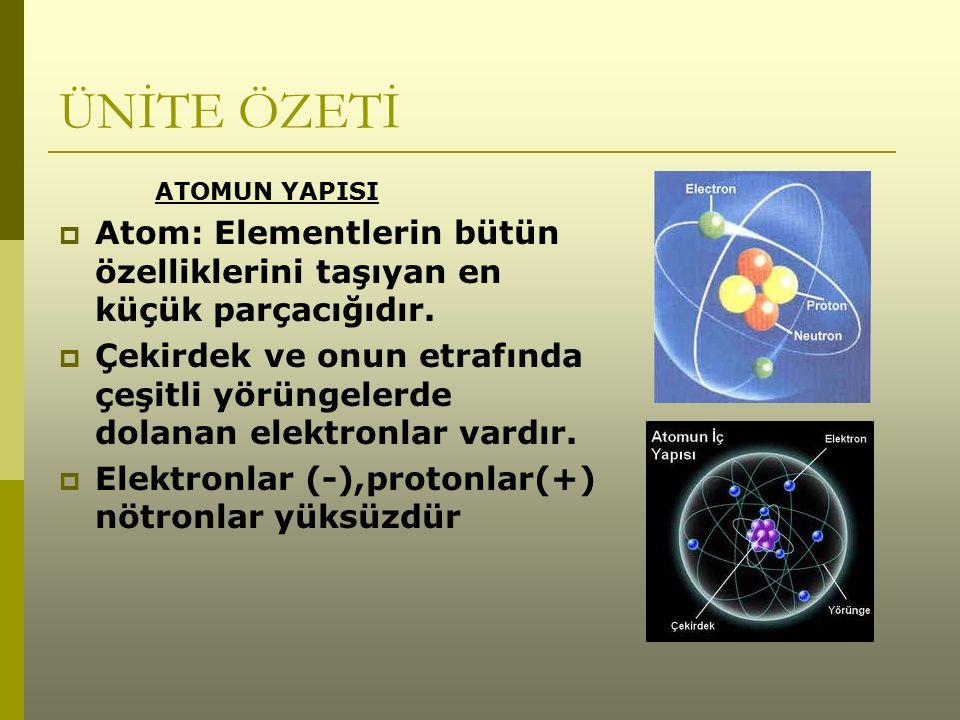 ÜNİTE ÖZETİ ATOMUN YAPISI  Atom: Elementlerin bütün özelliklerini taşıyan en küçük parçacığıdır.