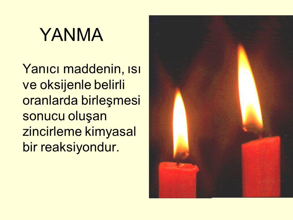 FERMAN İSTANBUL KADISINA HÜKÜM Kİ; İstanbul arada sırada yangınsız olmuyor.