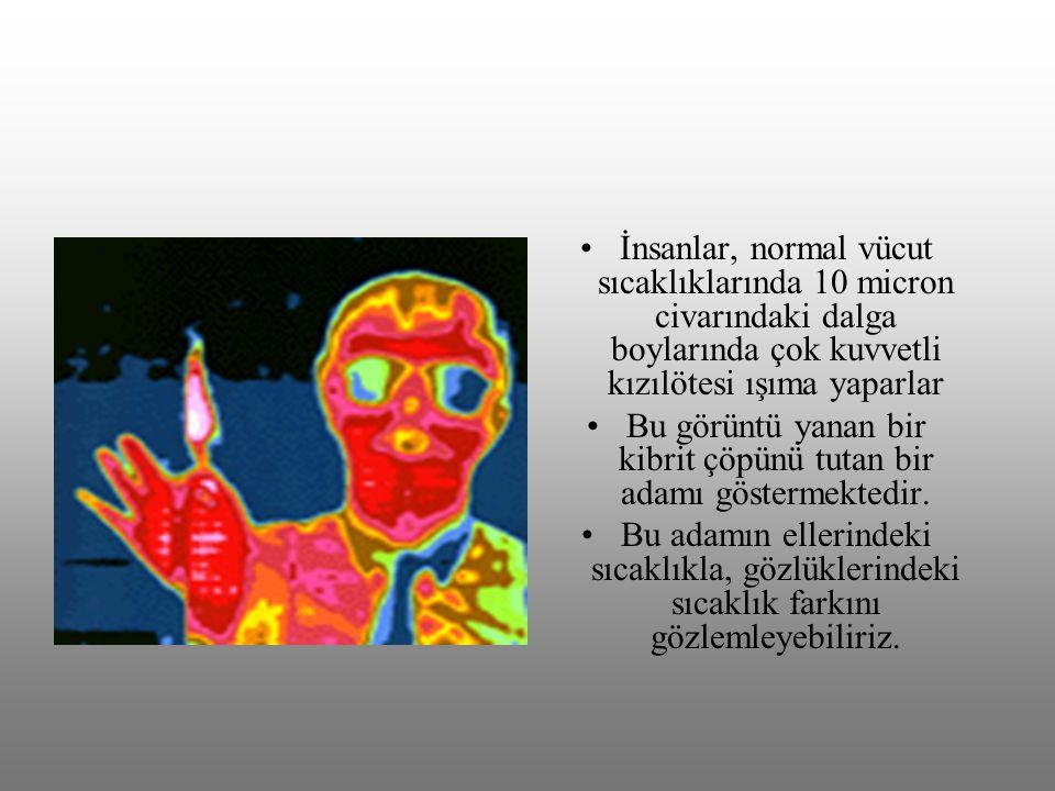 İnsanlar, normal vücut sıcaklıklarında 10 micron civarındaki dalga boylarında çok kuvvetli kızılötesi ışıma yaparlar Bu görüntü yanan bir kibrit çöpünü tutan bir adamı göstermektedir.