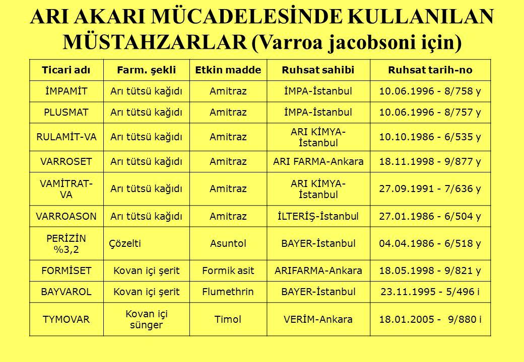 Ticari adıFarm. şekliEtkin maddeRuhsat sahibiRuhsat tarih-no İMPAMİTArı tütsü kağıdıAmitrazİMPA-İstanbul10.06.1996 - 8/758 y PLUSMATArı tütsü kağıdıAm