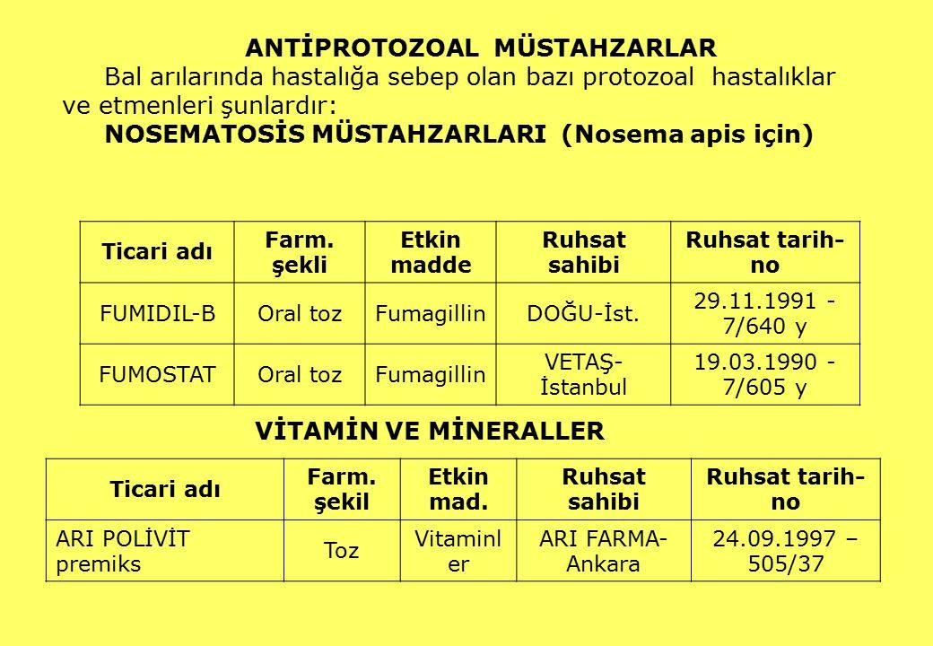 ANTİPROTOZOAL MÜSTAHZARLAR Bal arılarında hastalığa sebep olan bazı protozoal hastalıklar ve etmenleri şunlardır: NOSEMATOSİS MÜSTAHZARLARI (Nosema ap