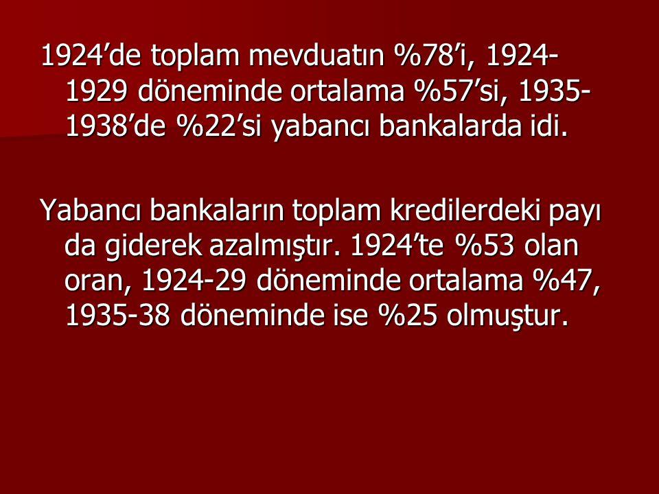 1924'de toplam mevduatın %78'i, 1924- 1929 döneminde ortalama %57'si, 1935- 1938'de %22'si yabancı bankalarda idi. Yabancı bankaların toplam kredilerd
