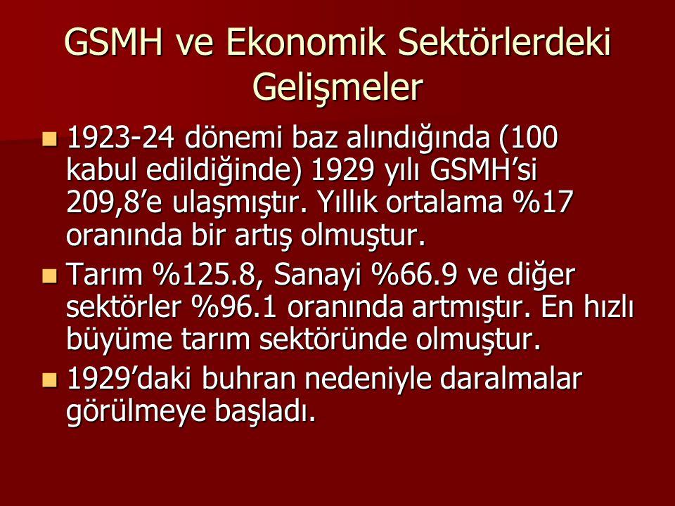 GSMH ve Ekonomik Sektörlerdeki Gelişmeler 1923-24 dönemi baz alındığında (100 kabul edildiğinde) 1929 yılı GSMH'si 209,8'e ulaşmıştır. Yıllık ortalama