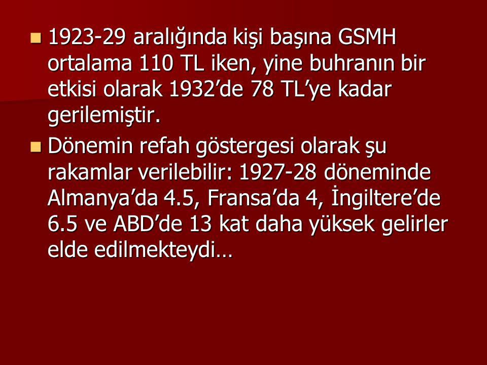 1923-29 aralığında kişi başına GSMH ortalama 110 TL iken, yine buhranın bir etkisi olarak 1932'de 78 TL'ye kadar gerilemiştir. 1923-29 aralığında kişi