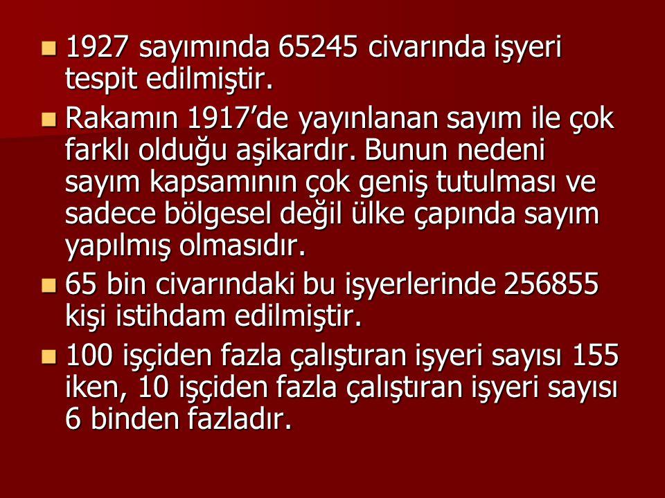 1927 sayımında 65245 civarında işyeri tespit edilmiştir. 1927 sayımında 65245 civarında işyeri tespit edilmiştir. Rakamın 1917'de yayınlanan sayım ile