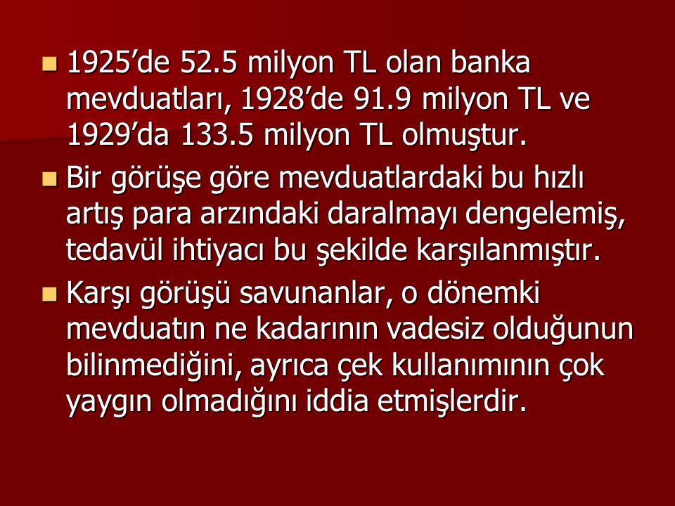 1925'de 52.5 milyon TL olan banka mevduatları, 1928'de 91.9 milyon TL ve 1929'da 133.5 milyon TL olmuştur. 1925'de 52.5 milyon TL olan banka mevduatla