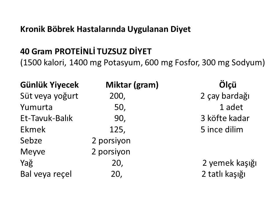 Kronik Böbrek Hastalarında Uygulanan Diyet 40 Gram PROTEİNLİ TUZSUZ DİYET (1500 kalori, 1400 mg Potasyum, 600 mg Fosfor, 300 mg Sodyum) Günlük Yiyecek