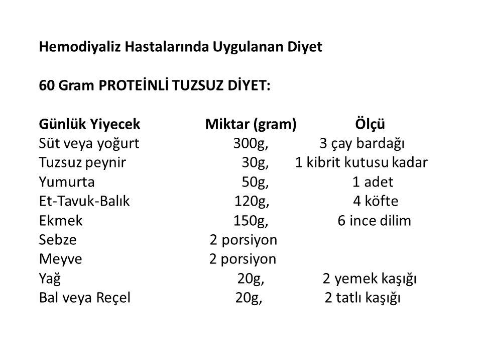 Hemodiyaliz Hastalarında Uygulanan Diyet 60 Gram PROTEİNLİ TUZSUZ DİYET: Günlük Yiyecek Miktar (gram) Ölçü Süt veya yoğurt 300g, 3 çay bardağı Tuzsuz
