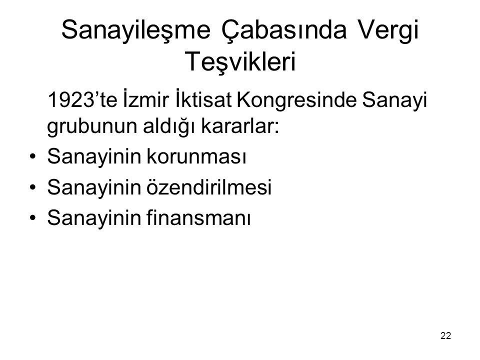 Sanayileşme Çabasında Vergi Teşvikleri 1923'te İzmir İktisat Kongresinde Sanayi grubunun aldığı kararlar: Sanayinin korunması Sanayinin özendirilmesi Sanayinin finansmanı 22