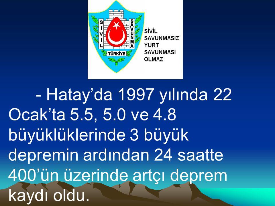 - Hatay'da 1997 yılında 22 Ocak'ta 5.5, 5.0 ve 4.8 büyüklüklerinde 3 büyük depremin ardından 24 saatte 400'ün üzerinde artçı deprem kaydı oldu.